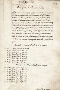 Logbooks of the Bologna astronomical Observatory for the year 1761.