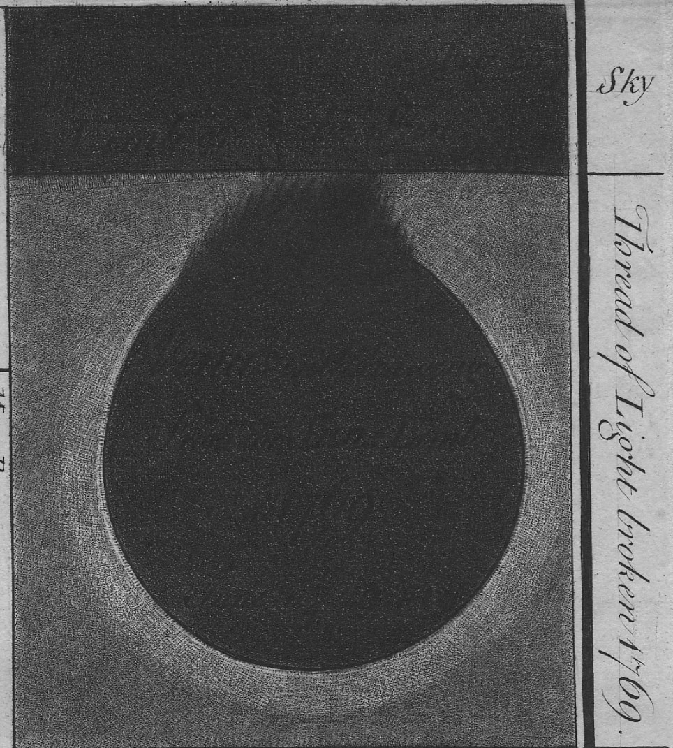 Samuel Dunn's drawing of Venus in contact with the sun in 1769
