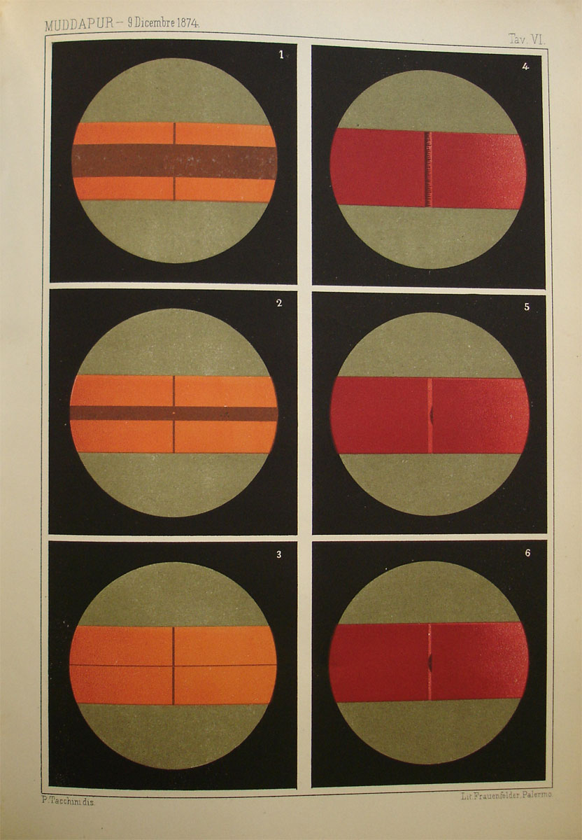 Spectroscopic images from the Italian transit expedition to India, 1874